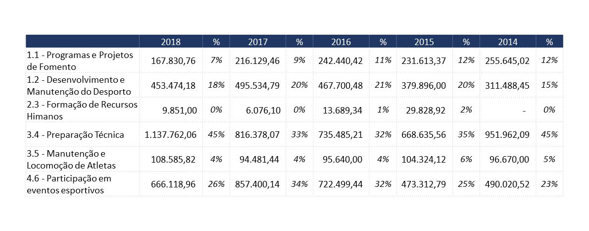 tabela-aplicacao-de-recursos
